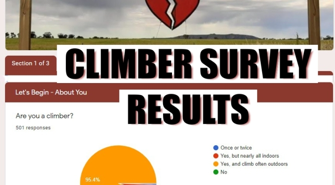 Climbers Survey Results